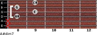 A#dim7 for guitar on frets x, x, 8, 9, 8, 9