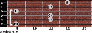 A#dim7/C# for guitar on frets 9, 11, 11, 9, 11, 12