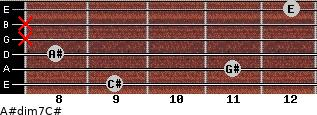 A#dim7/C# for guitar on frets 9, 11, 8, x, x, 12