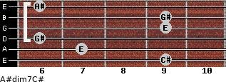 A#dim7/C# for guitar on frets 9, 7, 6, 9, 9, 6