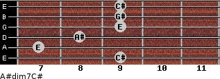 A#dim7/C# for guitar on frets 9, 7, 8, 9, 9, 9