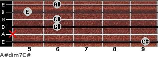 A#dim7/C# for guitar on frets 9, x, 6, 6, 5, 6