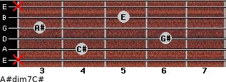 A#dim7/C# for guitar on frets x, 4, 6, 3, 5, x