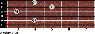 A#dim7/C# for guitar on frets x, 4, x, 3, 5, 4