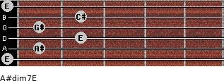 A#dim7/E for guitar on frets 0, 1, 2, 1, 2, 0