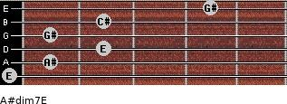 A#dim7/E for guitar on frets 0, 1, 2, 1, 2, 4
