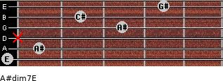 A#dim7/E for guitar on frets 0, 1, x, 3, 2, 4