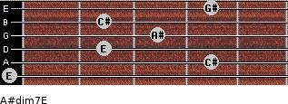 A#dim7/E for guitar on frets 0, 4, 2, 3, 2, 4