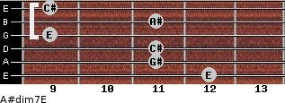 A#dim7/E for guitar on frets 12, 11, 11, 9, 11, 9