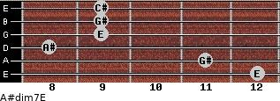 A#dim7/E for guitar on frets 12, 11, 8, 9, 9, 9