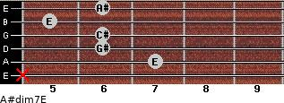 A#dim7/E for guitar on frets x, 7, 6, 6, 5, 6