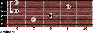 A#dim7/E for guitar on frets x, 7, 8, 6, 9, 6