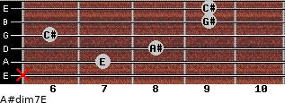A#dim7/E for guitar on frets x, 7, 8, 6, 9, 9