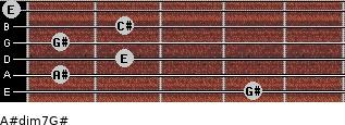 A#dim7/G# for guitar on frets 4, 1, 2, 1, 2, 0