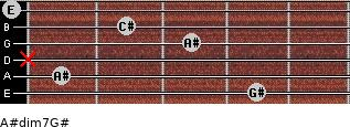 A#dim7/G# for guitar on frets 4, 1, x, 3, 2, 0