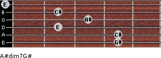 A#dim7/G# for guitar on frets 4, 4, 2, 3, 2, 0