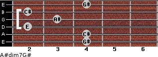 A#dim7/G# for guitar on frets 4, 4, 2, 3, 2, 4
