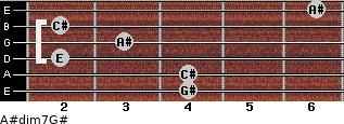 A#dim7/G# for guitar on frets 4, 4, 2, 3, 2, 6
