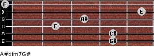 A#dim7/G# for guitar on frets 4, 4, 2, 3, 5, 0