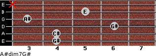 A#dim7/G# for guitar on frets 4, 4, 6, 3, 5, x
