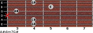 A#dim7/G# for guitar on frets 4, 4, x, 3, 5, 4