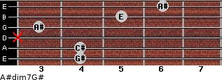 A#dim7/G# for guitar on frets 4, 4, x, 3, 5, 6