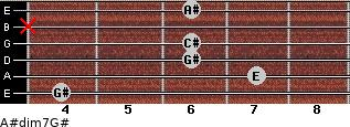 A#dim7/G# for guitar on frets 4, 7, 6, 6, x, 6