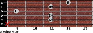 A#dim7/G# for guitar on frets x, 11, 11, 9, 11, 12