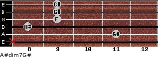 A#dim7/G# for guitar on frets x, 11, 8, 9, 9, 9