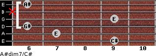 A#dim7/C# for guitar on frets 9, 7, 6, 9, x, 6