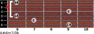 A#dim7/Db for guitar on frets 9, 7, 6, 9, x, 6