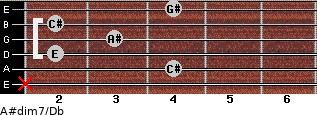 A#dim7/Db for guitar on frets x, 4, 2, 3, 2, 4