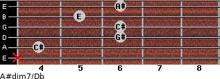 A#dim7/Db for guitar on frets x, 4, 6, 6, 5, 6