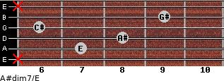 A#dim7/E for guitar on frets x, 7, 8, 6, 9, x