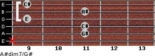 A#dim7/G# for guitar on frets x, 11, 11, 9, 11, 9