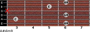 A#dim9 for guitar on frets 6, 3, 6, x, 5, 6