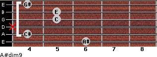 A#dim9 for guitar on frets 6, 4, x, 5, 5, 4
