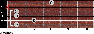 A#dim9 for guitar on frets 6, 7, 6, 6, x, 8