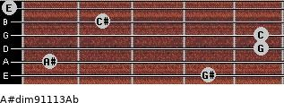 A#dim9/11/13/Ab for guitar on frets 4, 1, 5, 5, 2, 0