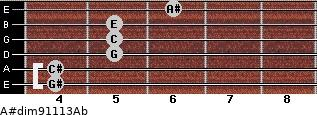 A#dim9/11/13/Ab for guitar on frets 4, 4, 5, 5, 5, 6