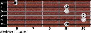 A#dim9/11/13/C# for guitar on frets 9, 10, 10, 9, 9, 6