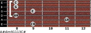 A#dim9/11/13/C# for guitar on frets 9, 11, 8, 9, 8, 8