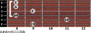 A#dim9/11/13/Db for guitar on frets 9, 11, 8, 9, 8, 8