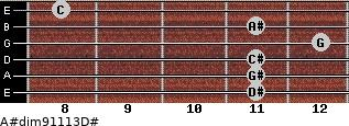 A#dim9/11/13/D# for guitar on frets 11, 11, 11, 12, 11, 8