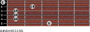 A#dim9/11/13/G for guitar on frets 3, 1, 1, 1, 2, 0