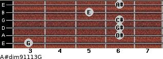 A#dim9/11/13/G for guitar on frets 3, 6, 6, 6, 5, 6