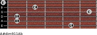 A#dim9/11/Ab for guitar on frets 4, 1, 1, 5, 2, 0