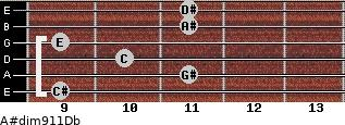 A#dim9/11/Db for guitar on frets 9, 11, 10, 9, 11, 11