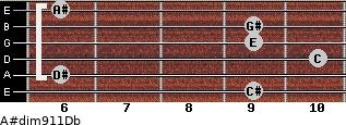 A#dim9/11/Db for guitar on frets 9, 6, 10, 9, 9, 6