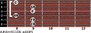 A#dim9/11/Db add(#5) guitar chord